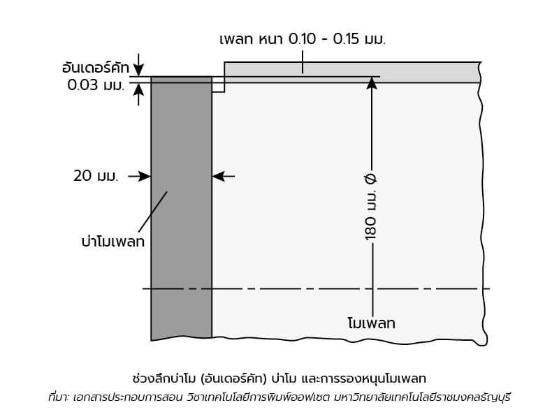 p22-27_02
